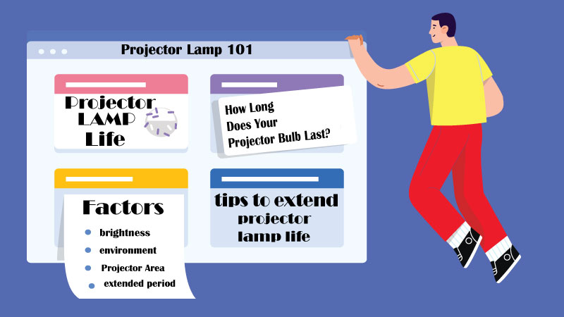 projector lamp life: How long does your projector lamp last?